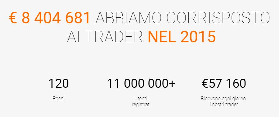ebook trading binario gratis